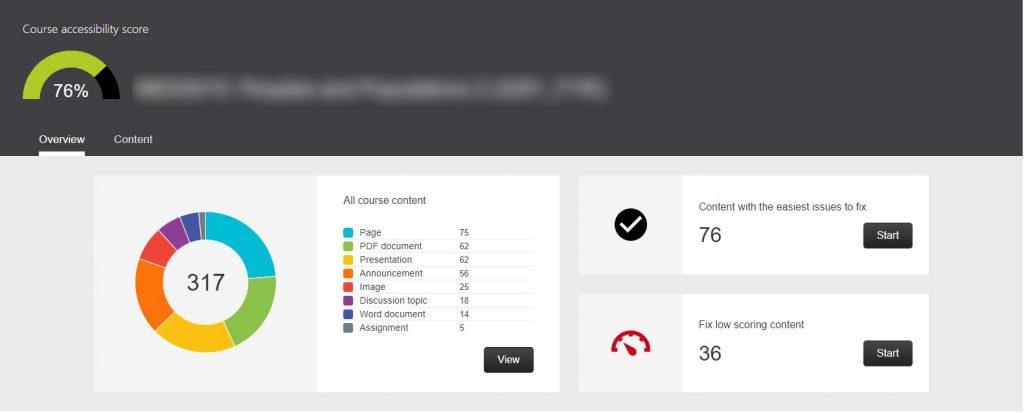 Canvas - Blackboard Ally Course Accessibility Score and breakdown