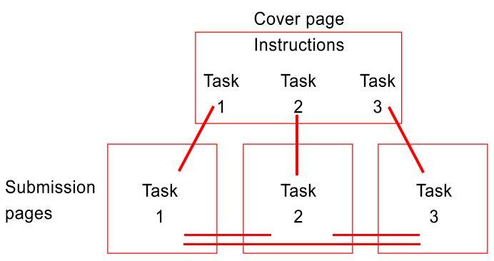 Canvas - Portfolio assessment page mock up
