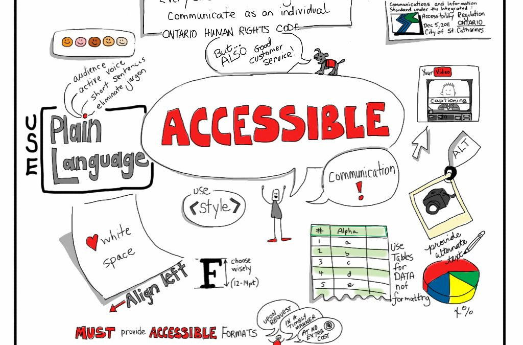 Web Accessibly Image
