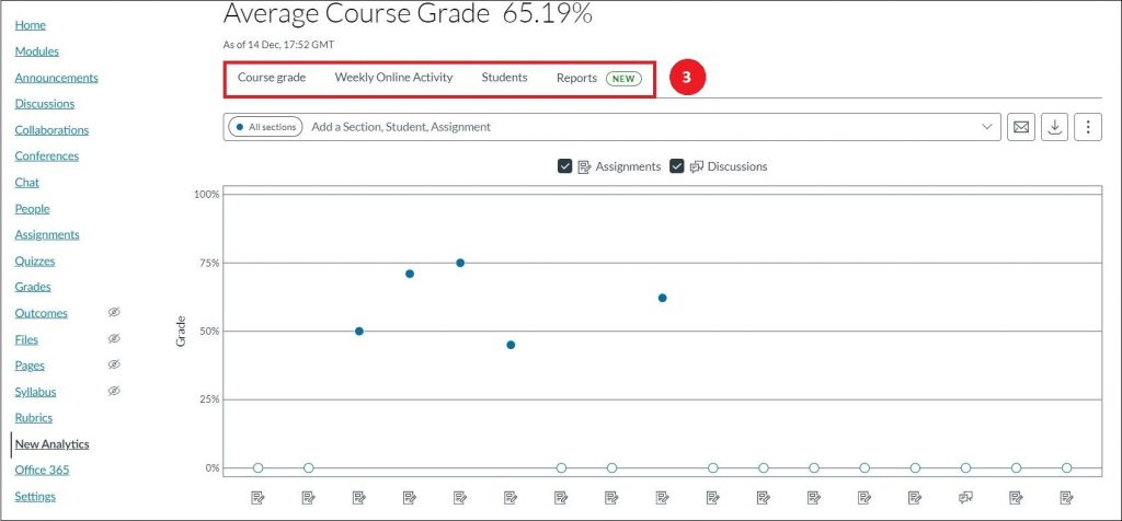New Analytics - Course Grade Tab Image
