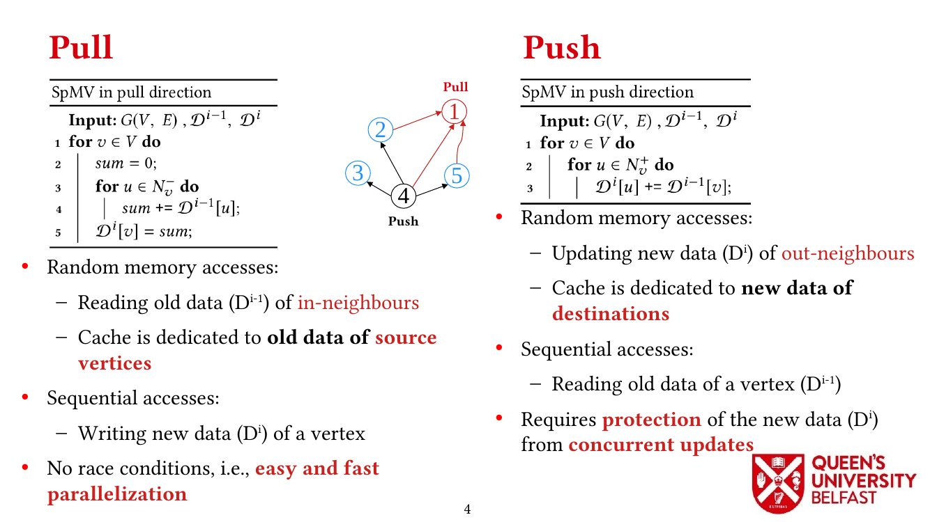 Exploiting in-Hub Temporal Locality in SpMV-based Graph Processing : Pull vs Push