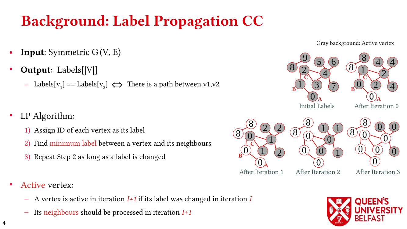 Thrifty Label Propagation: Background
